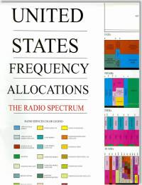 United States Frequency Allocations: The Radio Spectrum (Poster)