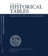 Fiscal Year 2015 Historical Tables, Budget of the U.S. Government