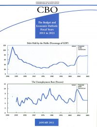 The Budget and Economic Outlook, Fiscal Years 2011-2021