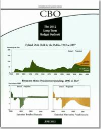 The 2012 Long Term Budget Outlook