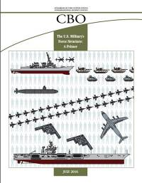 The U.S. Military's Force Structure: A Primer