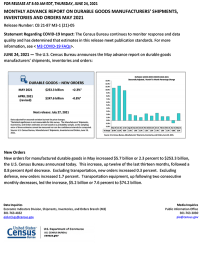 United States Department of Commerce News: Advance Report on Durable Goods, Manufacturers' Shipments, and Orders, August 1997, M3-1