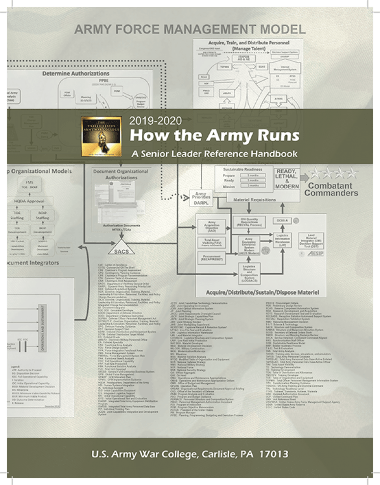 How The Army Runs: A Senior Leader Reference Handbook 2020-2021