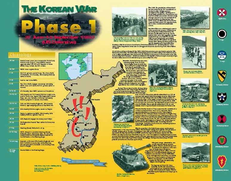 Korean War Phase 1: 27 June - 15 September 1950, UN Defensive (Poster)