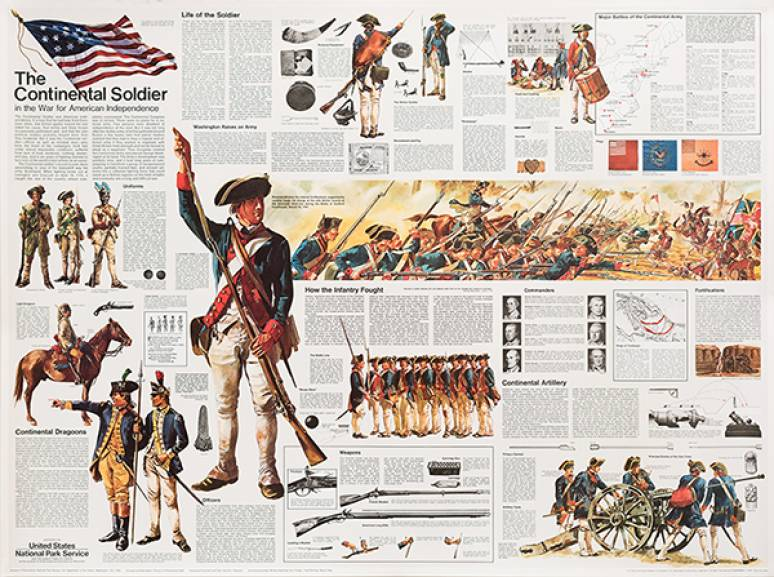 Continental Soldier in the War for American Independence (Poster)