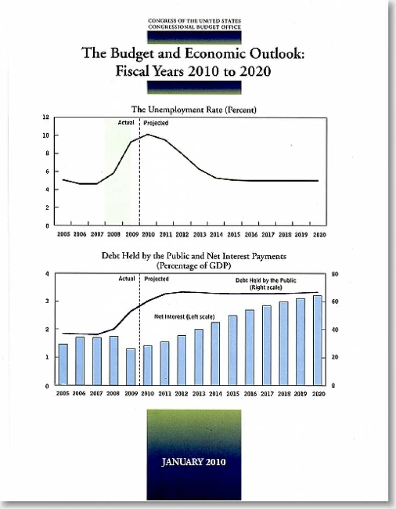 The Budget and Economic Outlook, Fiscal Years 2010 to 2020