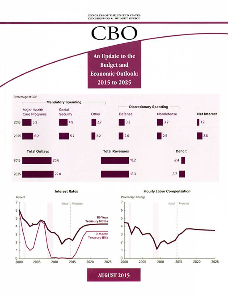 An Update to the Budget and Economic Outlook: 2015 to 2025